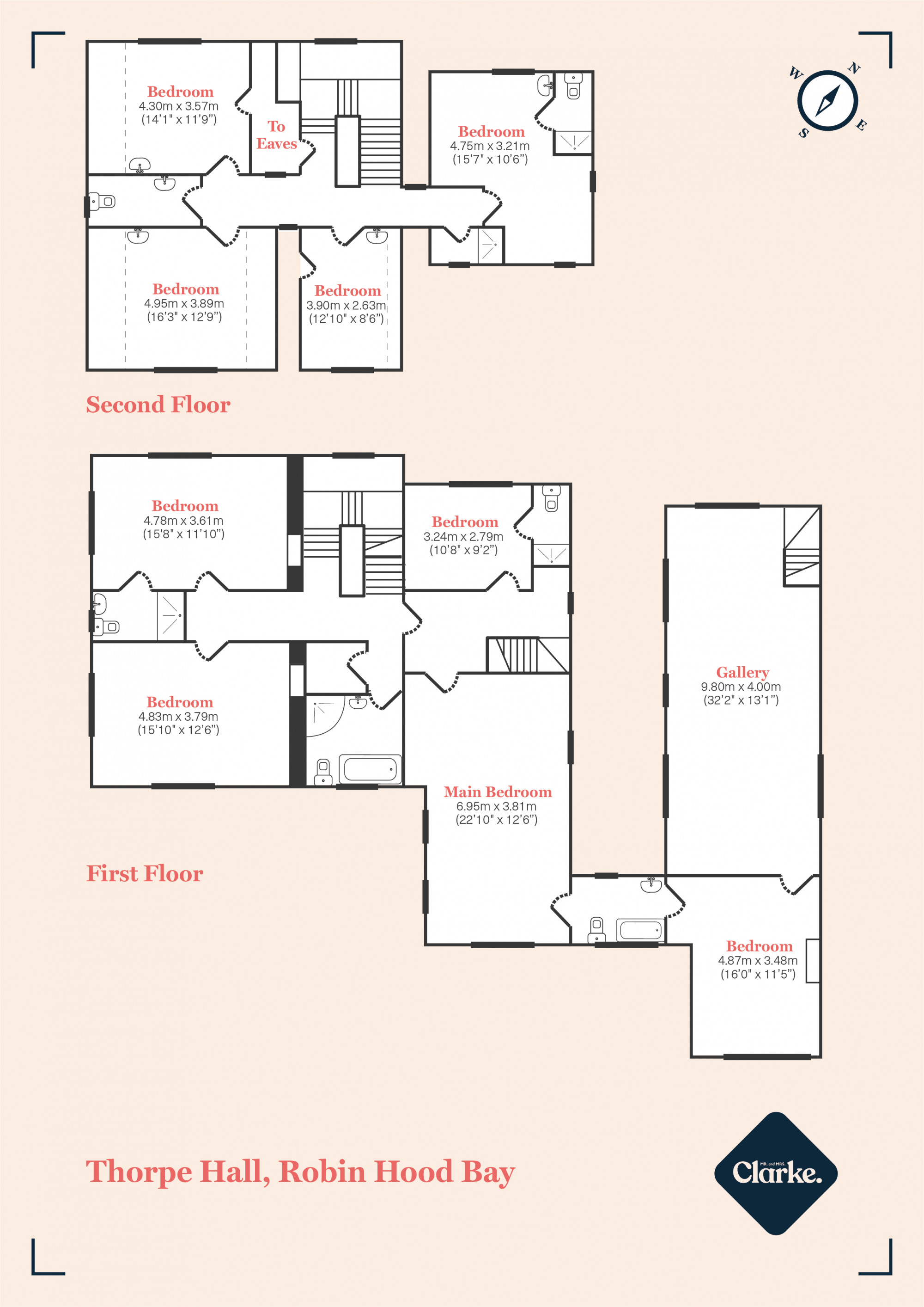 Thorpe Hall, Robin Hoods Bay. Floorplan.